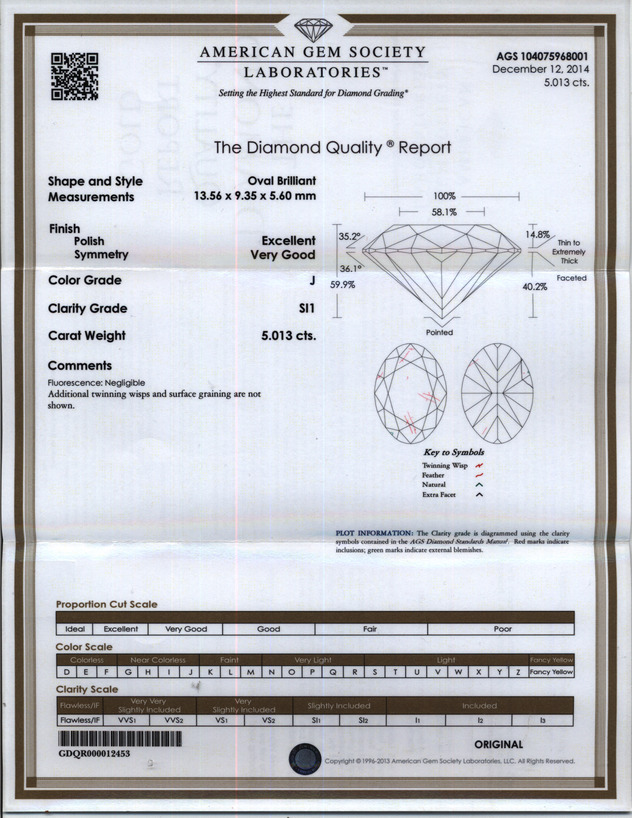 Rdi Diamonds Products