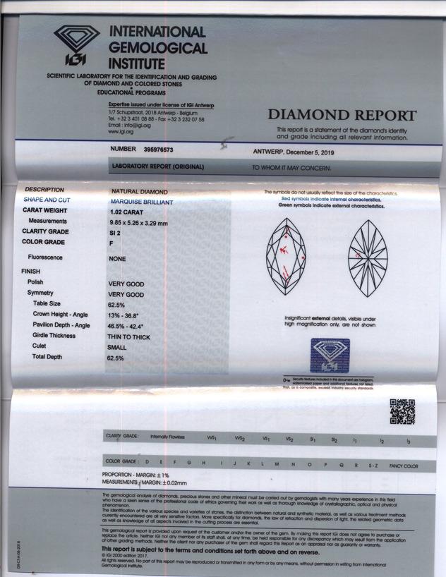 RDI Diamonds