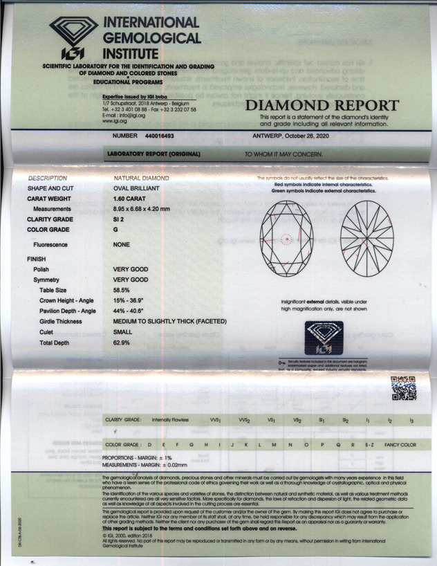 RDI Diamonds